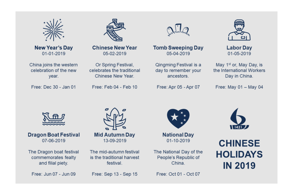 Chinese holidays 2019